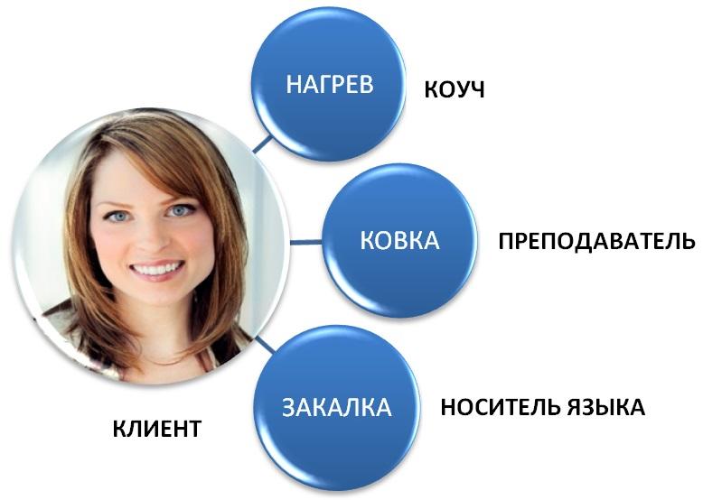 Scheme_woman