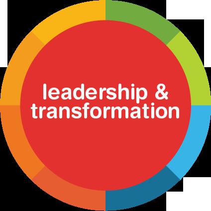 leadership_wheel